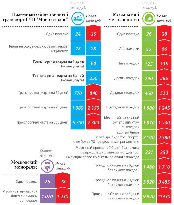 "© РИА ""Новости"""