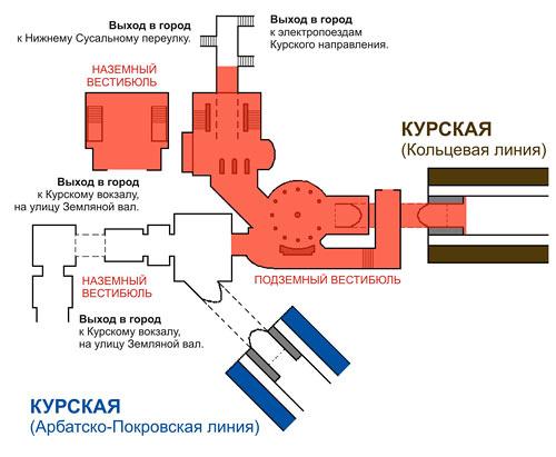 Line 5. Station 'Kurskaya'