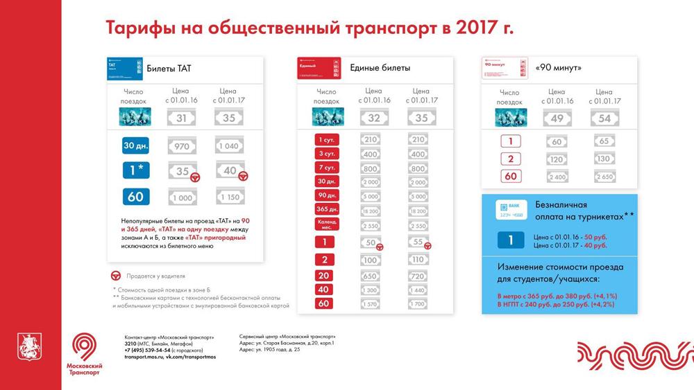 Fares 2017 © www.mos.ru