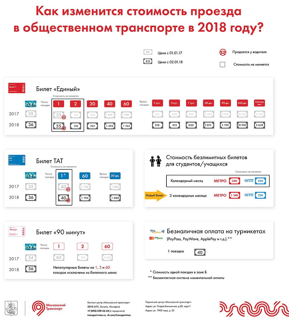 © Mos.Ru/DT, 2017