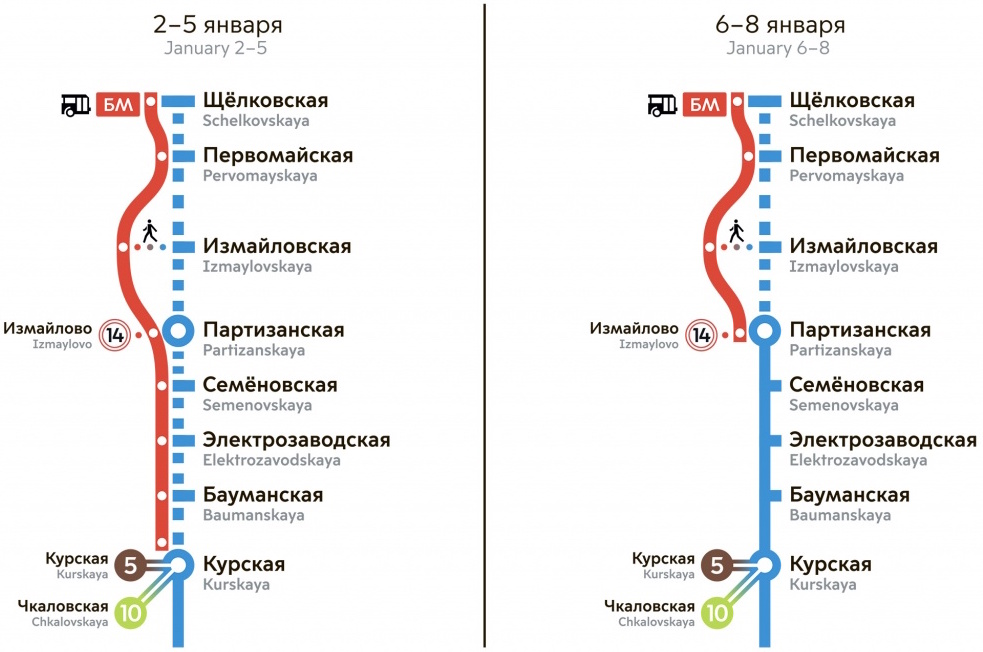 Справка для бассейна Москва Новогиреево курская