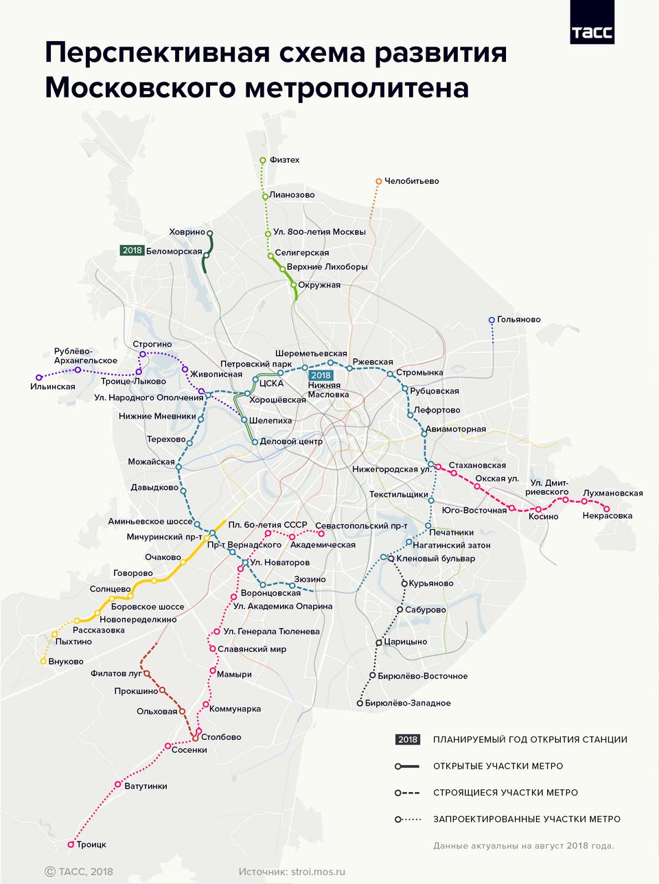 Медицинские книжки официально в Москве Некрасовка южный округ