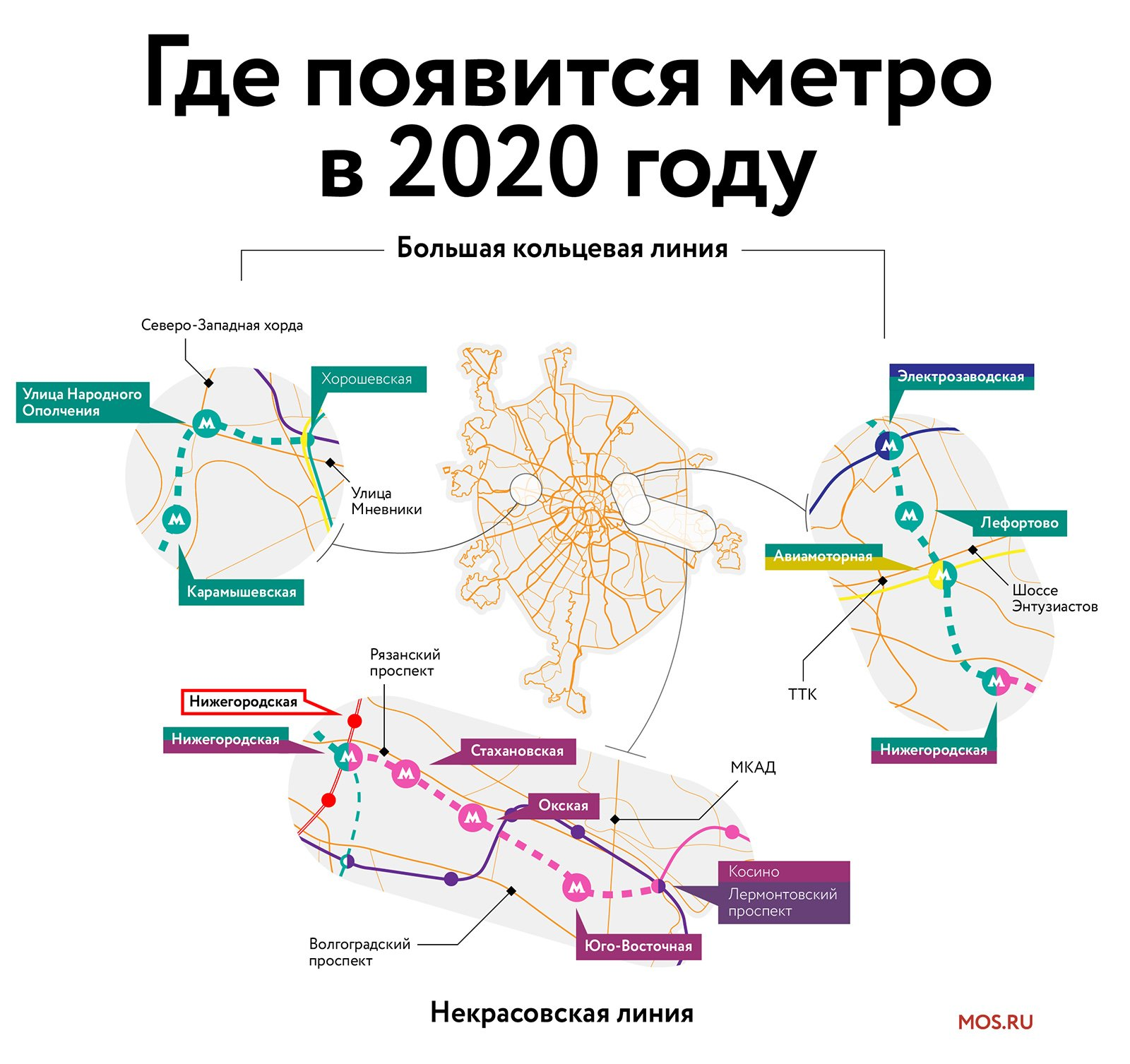 Moscow Metro Planing 2020 ©Mos.RU, 2019
