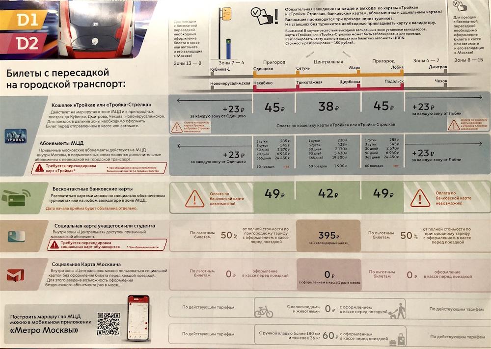 Moscow MCD Tarifs 2019