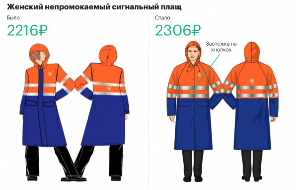 ©Photo ГУП «Московский метрополитен» / АО «Восток-Сервис-Спецкомплект» / ООО «Заспорт», 2019